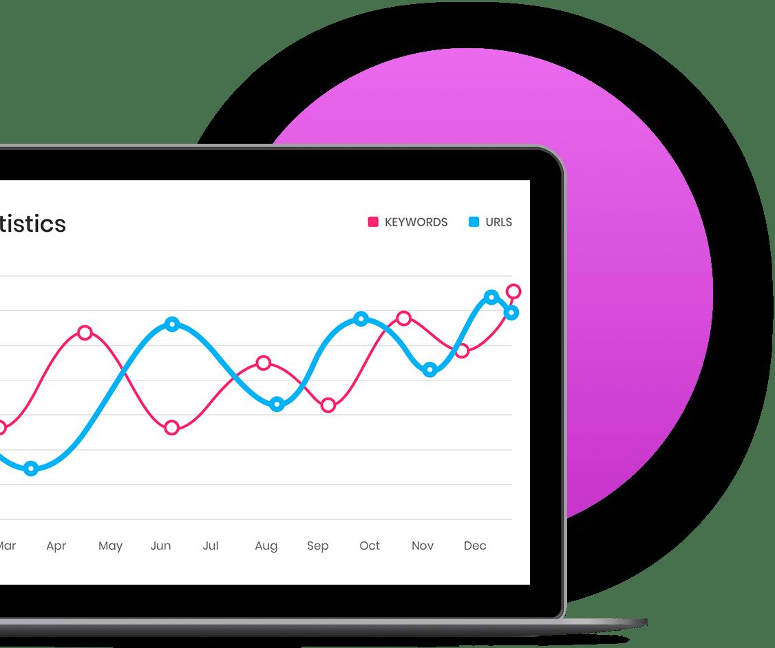 Résultats d'une bonne stratégie digitale par Oversee Group SAS