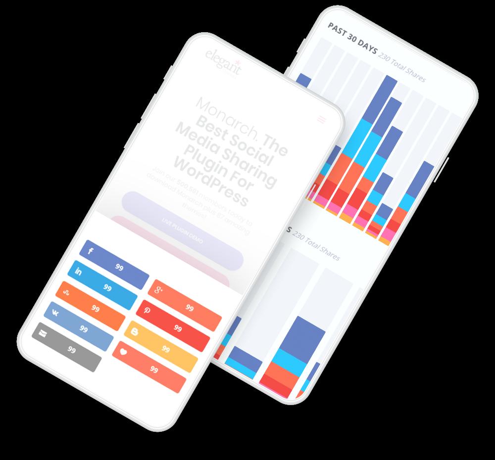 Stratégie digitale pour expérience mobile