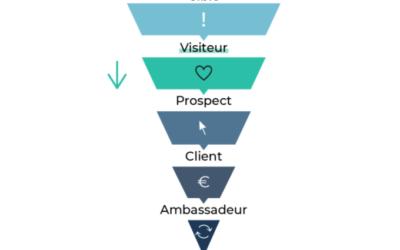 Comment créer un tunnel de vente et quels sont les enjeux ?